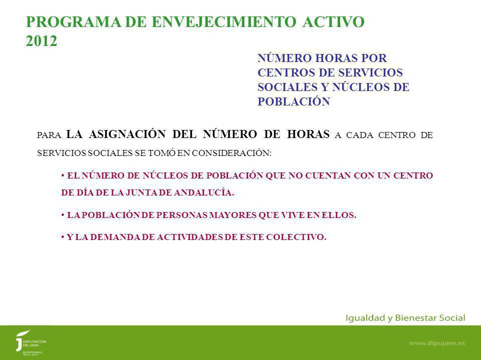 7 PARTICIPANTES Y NÚMERO DE HORAS POR CENTROS DE SERVICIOS SOCIALES PROGRAMA DE ENVEJECIMIENTO ACTIVO 2012