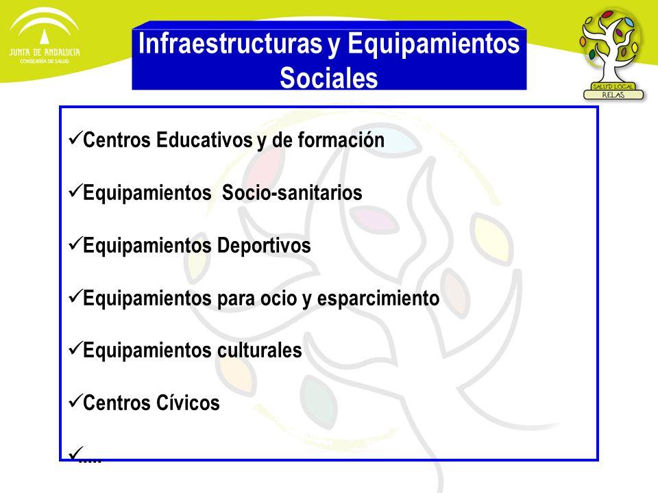 Infraestructuras y Equipamientos Sociales Centros Educativos y de formación Equipamientos Socio-sanitarios Equipamientos Deportivos Equipamientos para