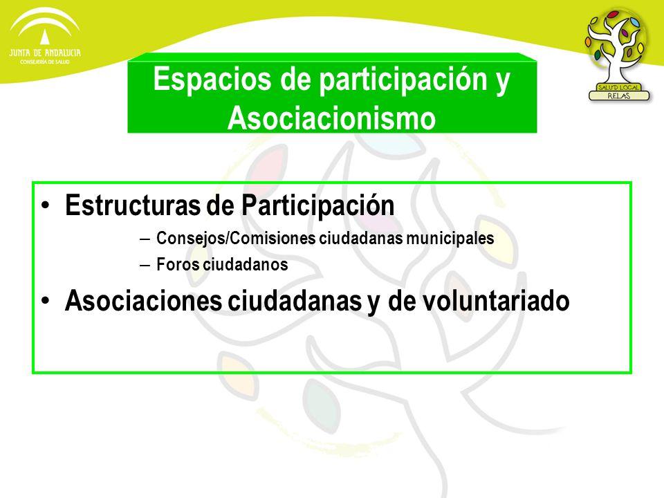 Espacios de participación y Asociacionismo Estructuras de Participación – Consejos/Comisiones ciudadanas municipales – Foros ciudadanos Asociaciones c