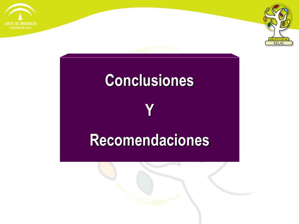 ConclusionesYRecomendaciones