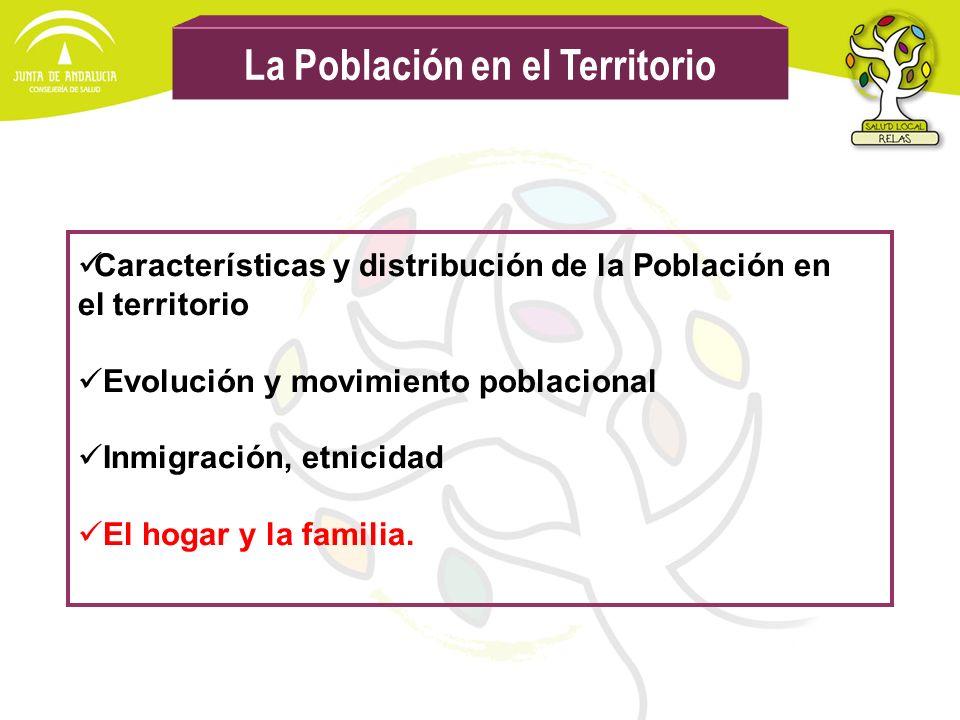 La Población en el Territorio Características y distribución de la Población en el territorio Evolución y movimiento poblacional Inmigración, etnicida
