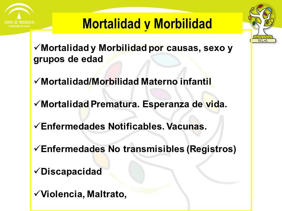 Mortalidad y Morbilidad Mortalidad y Morbilidad por causas, sexo y grupos de edad Mortalidad/Morbilidad Materno infantil Mortalidad Prematura. Esperan