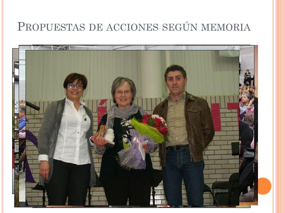 P ROPUESTAS DE ACCIONES SEGÚN MEMORIA