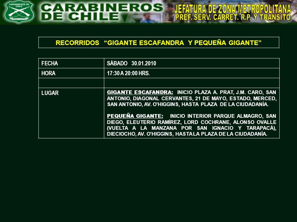 FECHASÁBADO 30.01.2010 HORA17:30 A 20:00 HRS. LUGAR GIGANTE ESCAFANDRA: INICIO PLAZA A. PRAT, J.M. CARO, SAN ANTONIO, DIAGONAL CERVANTES, 21 DE MAYO,