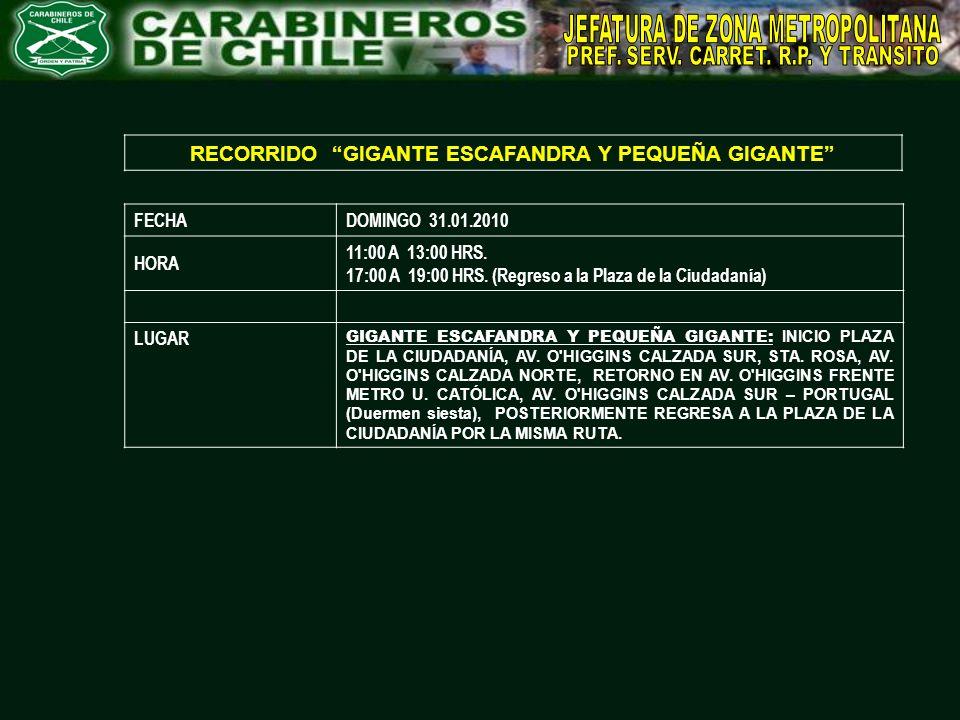 RECORRIDO GIGANTE ESCAFANDRA Y PEQUEÑA GIGANTE FECHADOMINGO 31.01.2010 HORA 11:00 A 13:00 HRS. 17:00 A 19:00 HRS. (Regreso a la Plaza de la Ciudadanía