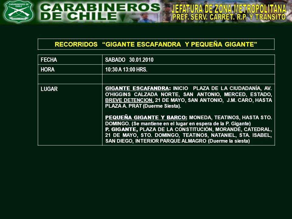 FECHASABADO 30.01.2010 HORA10:30 A 13:00 HRS. LUGAR GIGANTE ESCAFANDRA: INICIO PLAZA DE LA CIUDADANÍA, AV. O'HIGGINS CALZADA NORTE, SAN ANTONIO, MERCE
