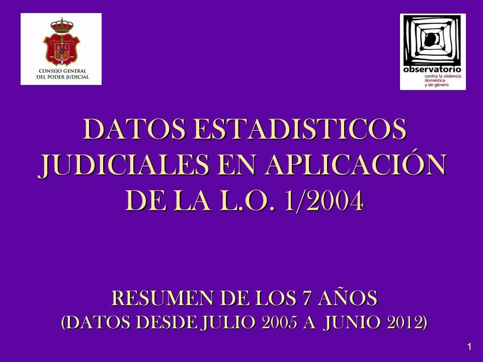1 DATOS ESTADISTICOS JUDICIALES EN APLICACIÓN DE LA L.O. 1/2004 RESUMEN DE LOS 7 AÑOS (DATOS DESDE JULIO 2005 A JUNIO 2012)