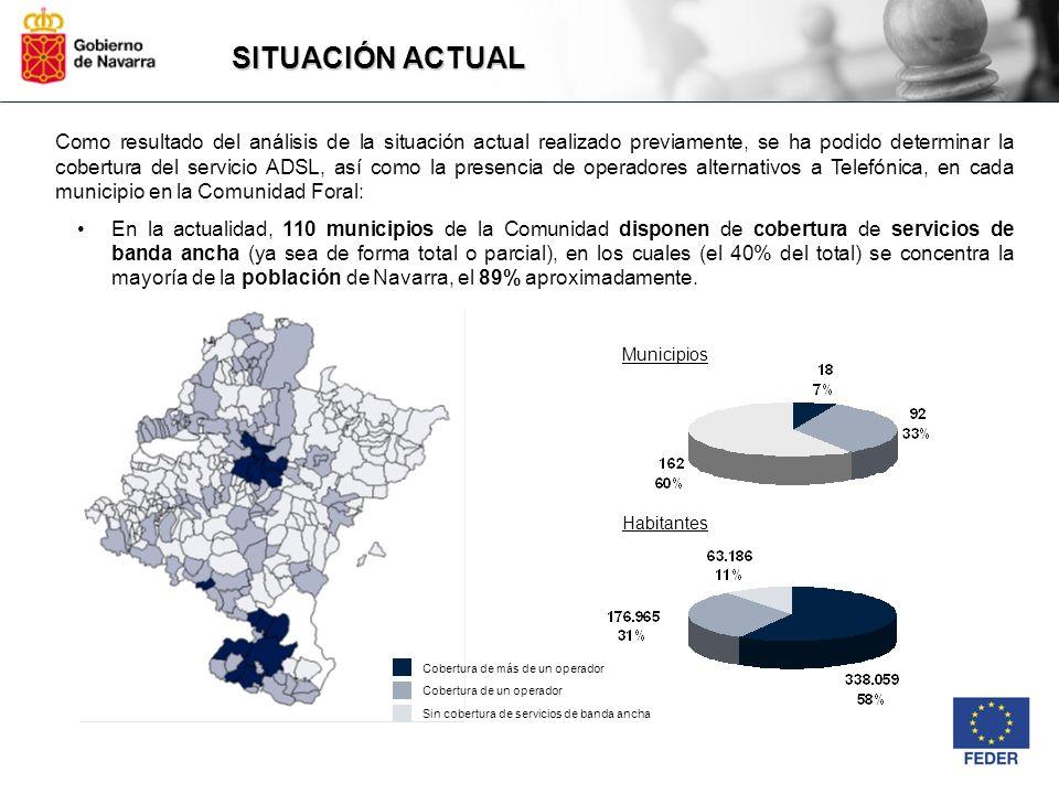 SITUACIÓN ACTUAL Municipios Habitantes Como resultado del análisis de la situación actual realizado previamente, se ha podido determinar la cobertura