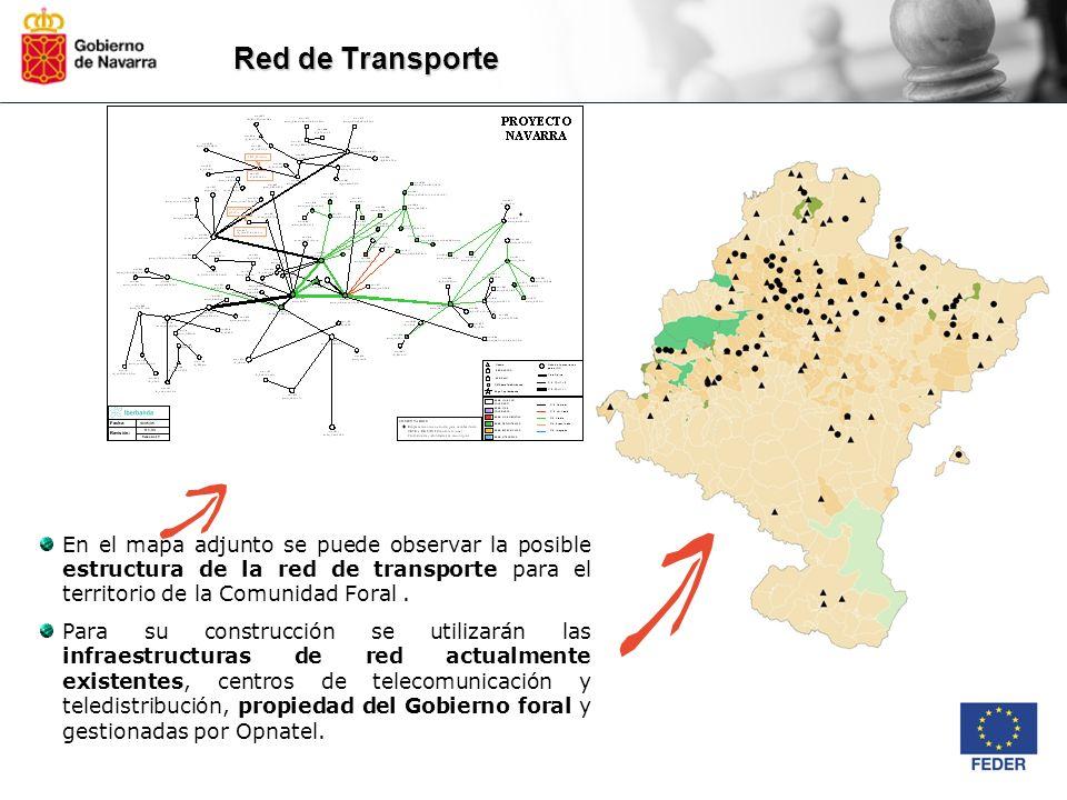 Red de Transporte En el mapa adjunto se puede observar la posible estructura de la red de transporte para el territorio de la Comunidad Foral. Para su