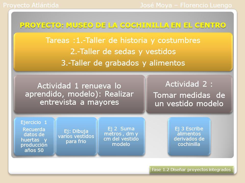 PROYECTO: MUSEO DE LA COCHINILLA EN EL CENTRO Tareas :1.-Taller de historia y costumbres 2.-Taller de sedas y vestidos 3.-Taller de grabados y aliment
