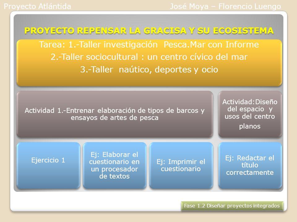Tareonomía: otro ejemplo La tarea se constituye en la parte más importante de una WebQuest.
