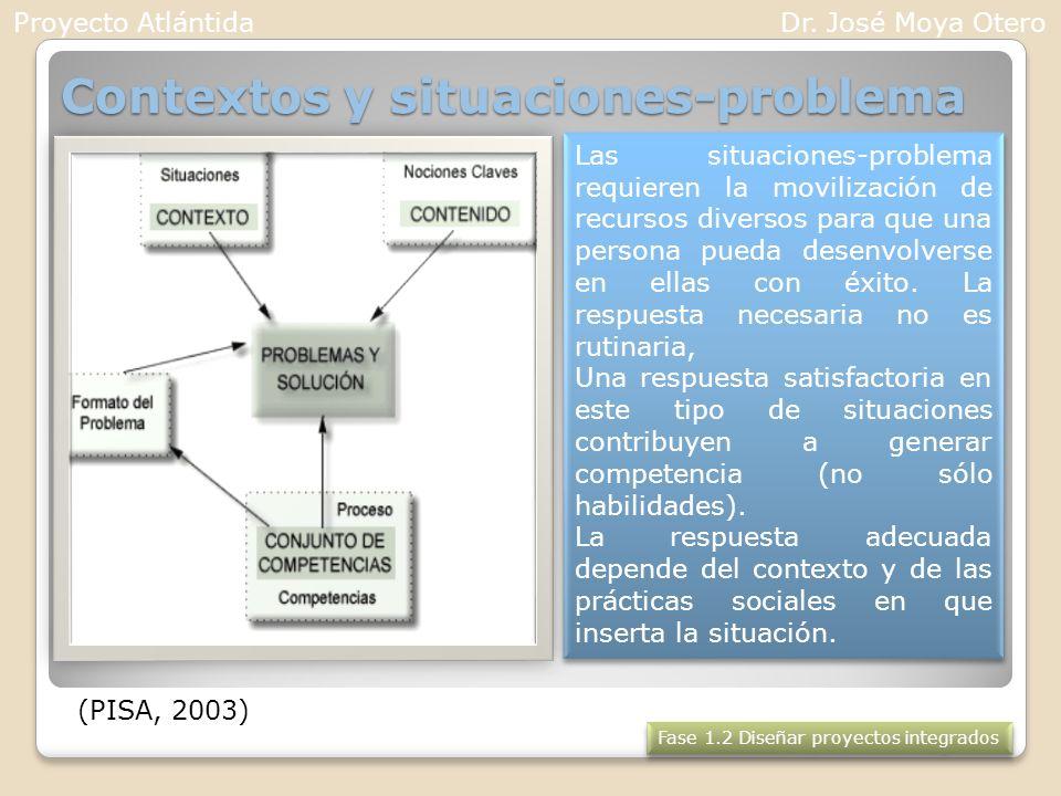 Contextos y situaciones-problema Las situaciones-problema requieren la movilización de recursos diversos para que una persona pueda desenvolverse en e