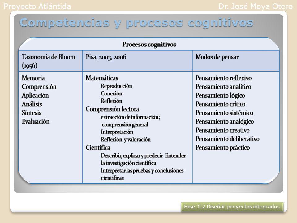 Competencias y procesos cognitivos Fase 1.2 Diseñar proyectos integrados Proyecto AtlántidaDr. José Moya Otero