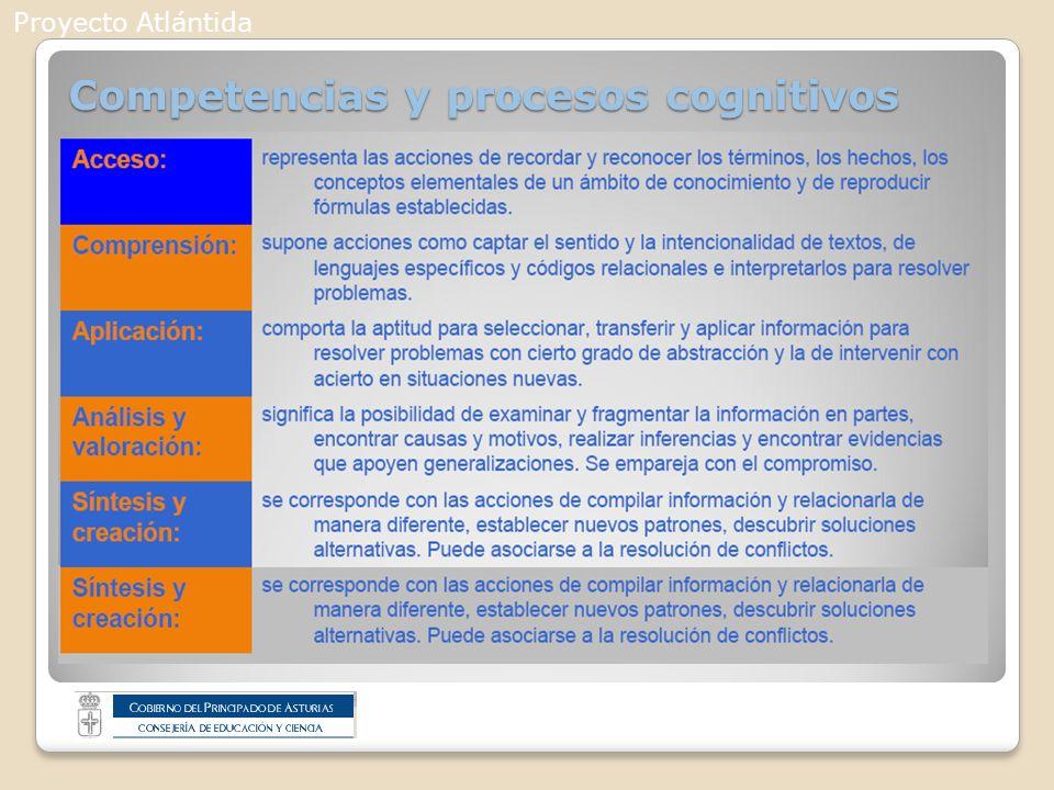 Competencias y procesos cognitivos Proyecto Atlántida