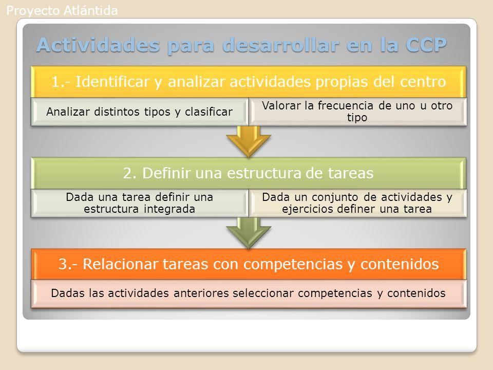 Competencia y contextos Fase 1.2 Diseñar proyectos integrados MCER, Proyecto AtlántidaDr.