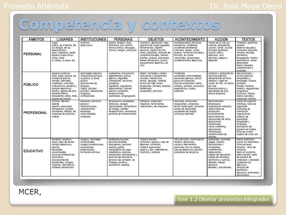 Competencia y contextos Fase 1.2 Diseñar proyectos integrados MCER, Proyecto AtlántidaDr. José Moya Otero