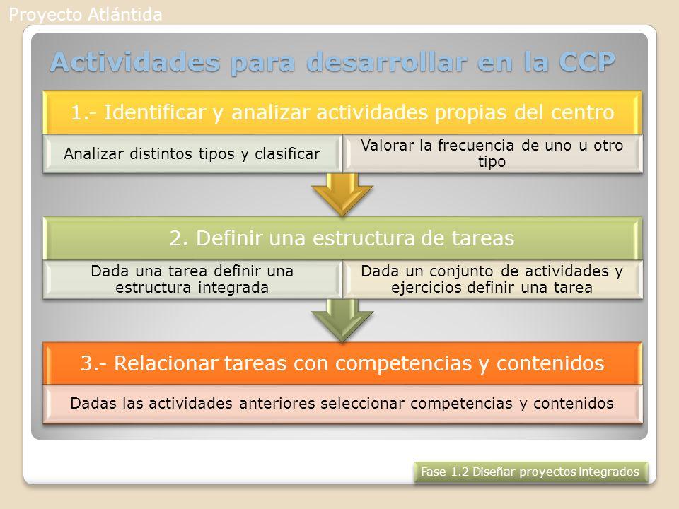 Actividades para desarrollar en la CCP 3.- Relacionar tareas con competencias y contenidos Dadas las actividades anteriores seleccionar competencias y