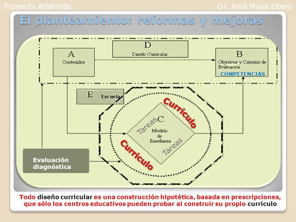 El planteamiento: reformas y mejoras Evaluación diagnóstica Tareas Todo diseño curricular es una construcción hipotética, basada en prescripciones, qu