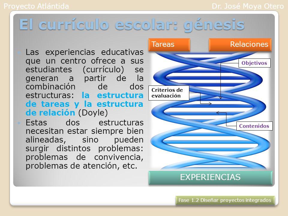El currículo escolar: génesis Las experiencias educativas que un centro ofrece a sus estudiantes (currículo) se generan a partir de la combinación de