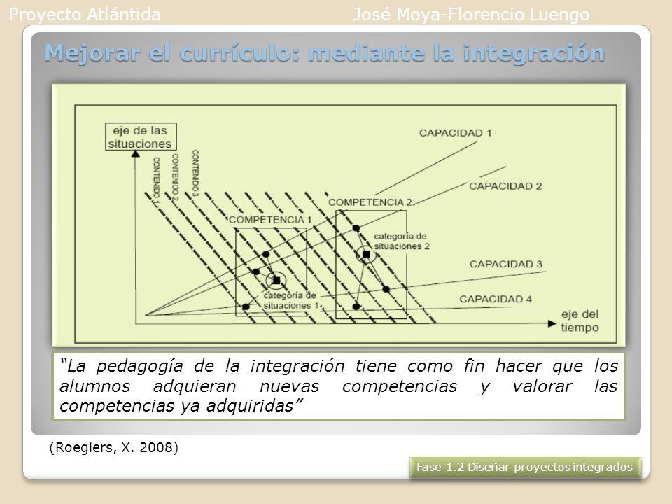 Mejorar el currículo: mediante la integración (Roegiers, X. 2008) La pedagogía de la integración tiene como fin hacer que los alumnos adquieran nuevas