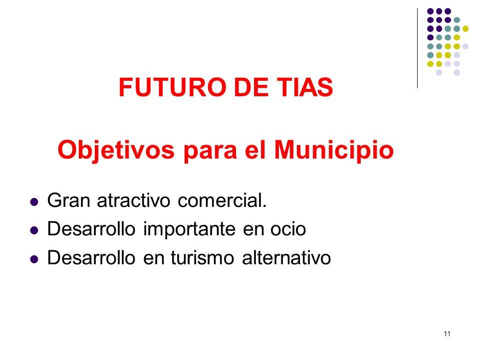 11 FUTURO DE TIAS Objetivos para el Municipio Gran atractivo comercial. Desarrollo importante en ocio Desarrollo en turismo alternativo