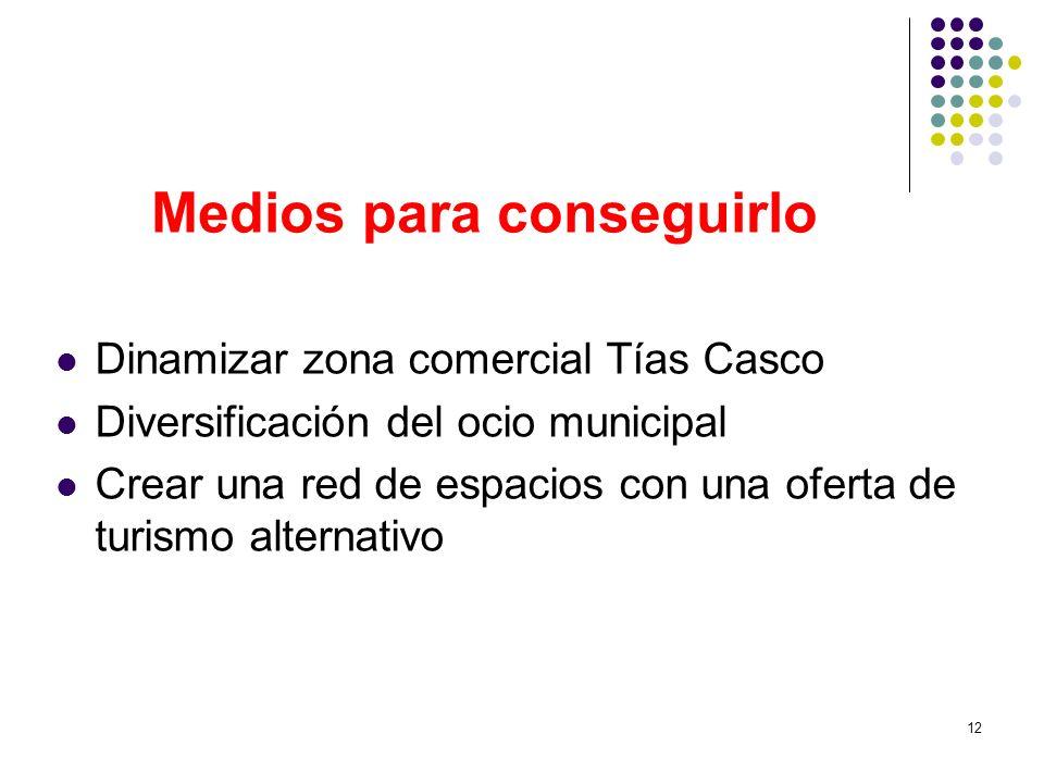 12 Medios para conseguirlo Dinamizar zona comercial Tías Casco Diversificación del ocio municipal Crear una red de espacios con una oferta de turismo