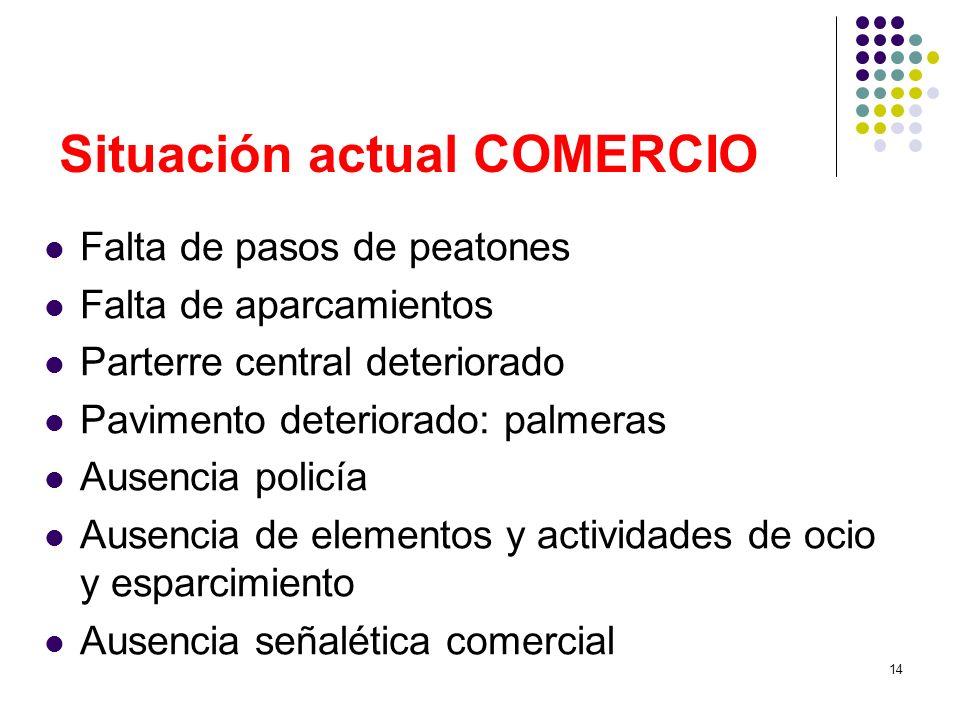 14 Situación actual COMERCIO Falta de pasos de peatones Falta de aparcamientos Parterre central deteriorado Pavimento deteriorado: palmeras Ausencia p