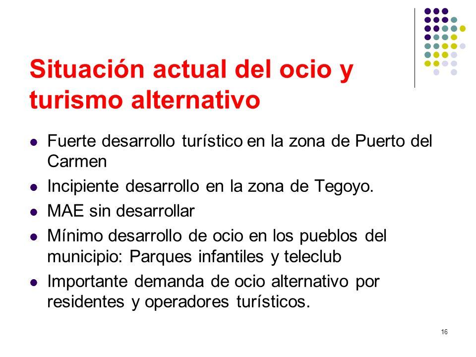 16 Situación actual del ocio y turismo alternativo Fuerte desarrollo turístico en la zona de Puerto del Carmen Incipiente desarrollo en la zona de Teg