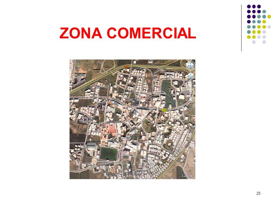 25 ZONA COMERCIAL