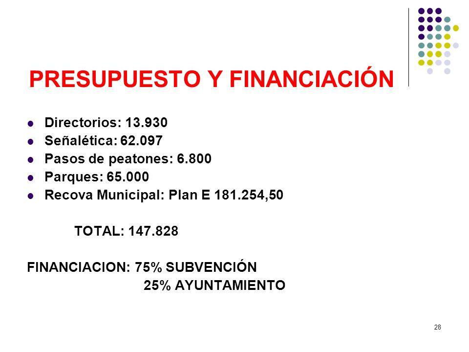 28 PRESUPUESTO Y FINANCIACIÓN Directorios: 13.930 Señalética: 62.097 Pasos de peatones: 6.800 Parques: 65.000 Recova Municipal: Plan E 181.254,50 TOTA