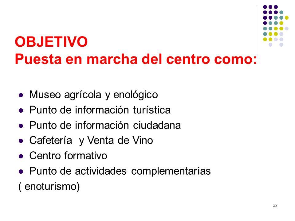 32 OBJETIVO Puesta en marcha del centro como: Museo agrícola y enológico Punto de información turística Punto de información ciudadana Cafetería y Ven