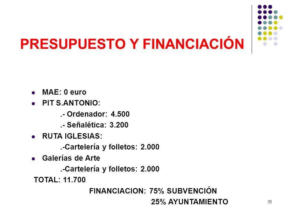 35 PRESUPUESTO Y FINANCIACIÓN MAE: 0 euro PIT S.ANTONIO:.- Ordenador: 4.500.- Señalética: 3.200 RUTA IGLESIAS:.-Cartelería y folletos: 2.000 Galerías