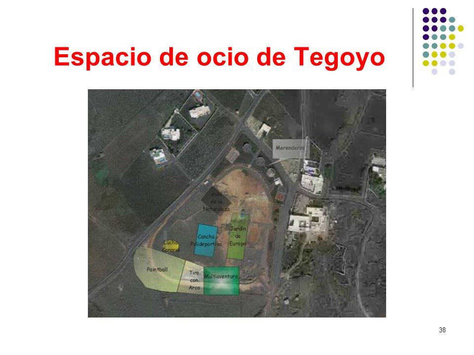 38 Espacio de ocio de Tegoyo