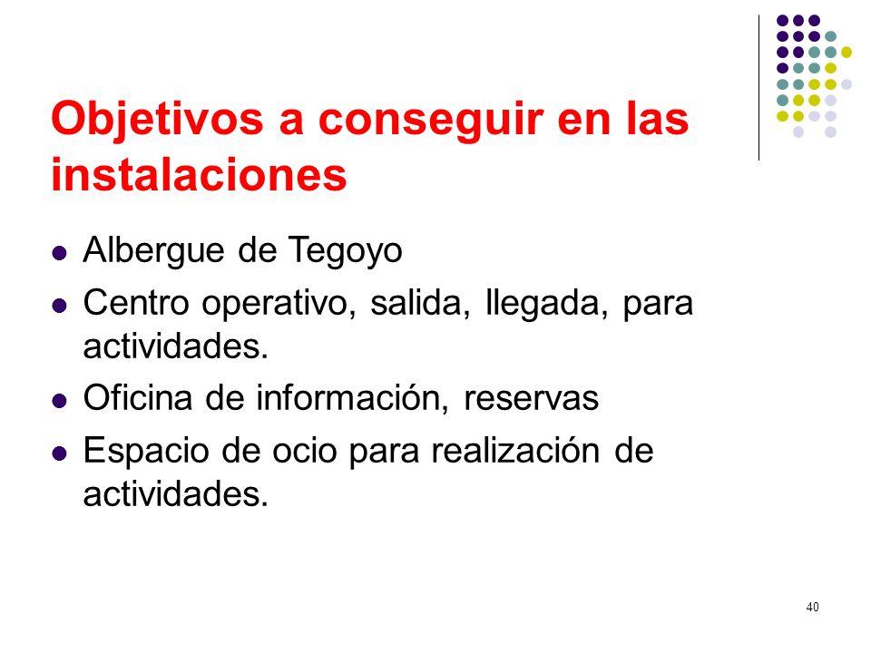40 Objetivos a conseguir en las instalaciones Albergue de Tegoyo Centro operativo, salida, llegada, para actividades. Oficina de información, reservas