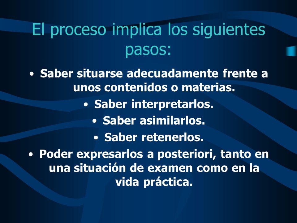 El proceso implica los siguientes pasos: Saber situarse adecuadamente frente a unos contenidos o materias.