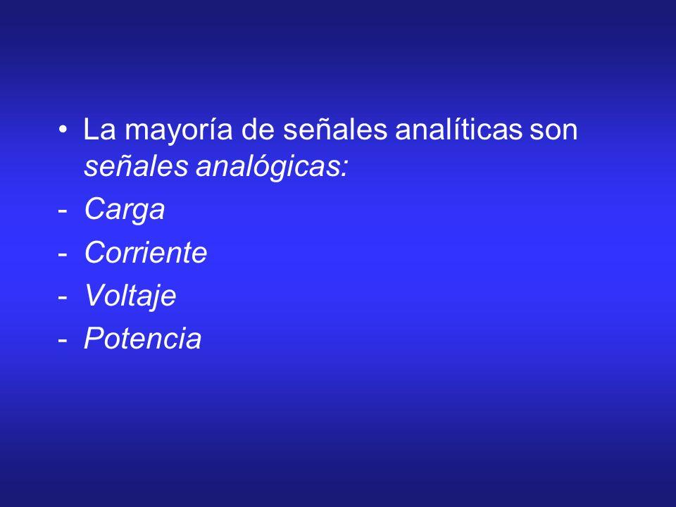 La mayoría de señales analíticas son señales analógicas: -Carga -Corriente -Voltaje -Potencia