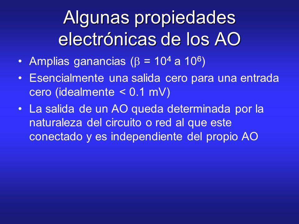 Algunas propiedades electrónicas de los AO Amplias ganancias ( = 10 4 a 10 6 ) Esencialmente una salida cero para una entrada cero (idealmente < 0.1 m