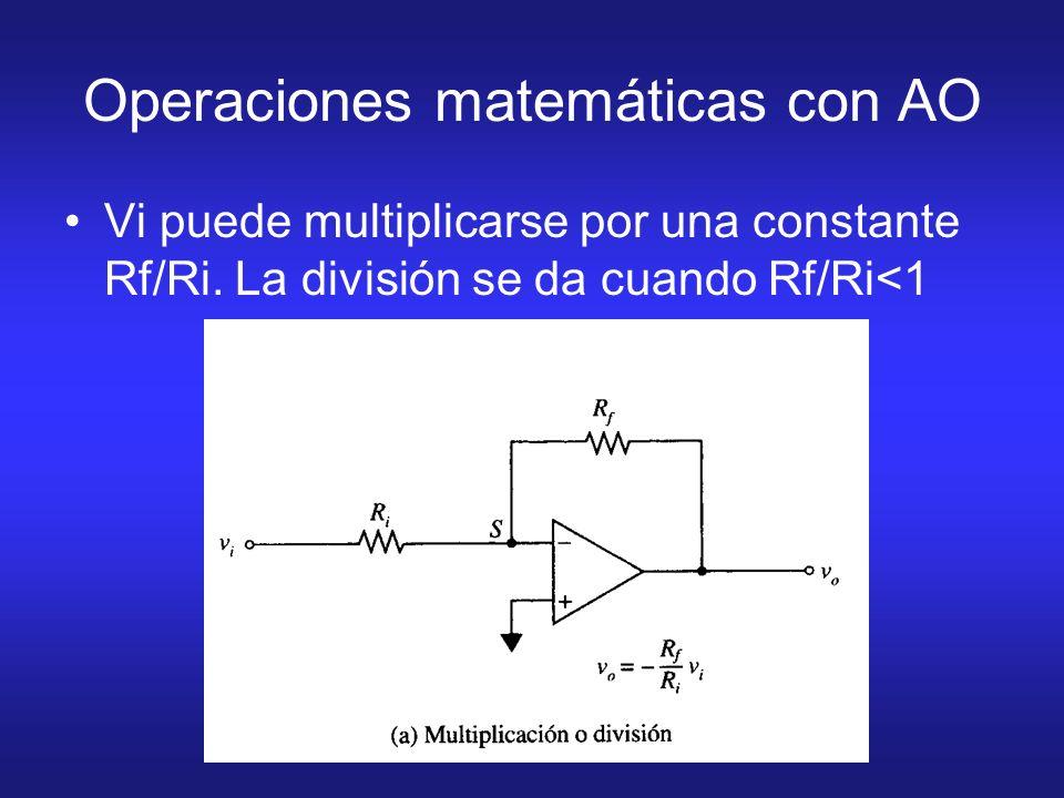 Operaciones matemáticas con AO Vi puede multiplicarse por una constante Rf/Ri. La división se da cuando Rf/Ri<1