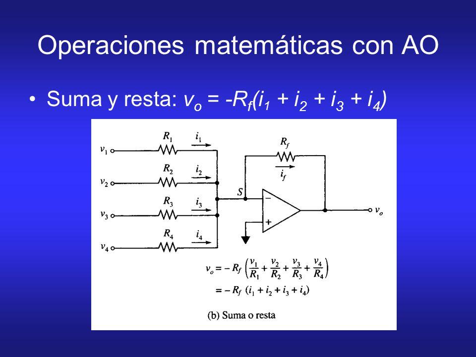 Operaciones matemáticas con AO Suma y resta: v o = -R f (i 1 + i 2 + i 3 + i 4 )