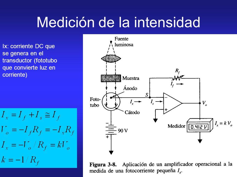 Medición de la intensidad Ix: corriente DC que se genera en el transductor (fototubo que convierte luz en corriente)