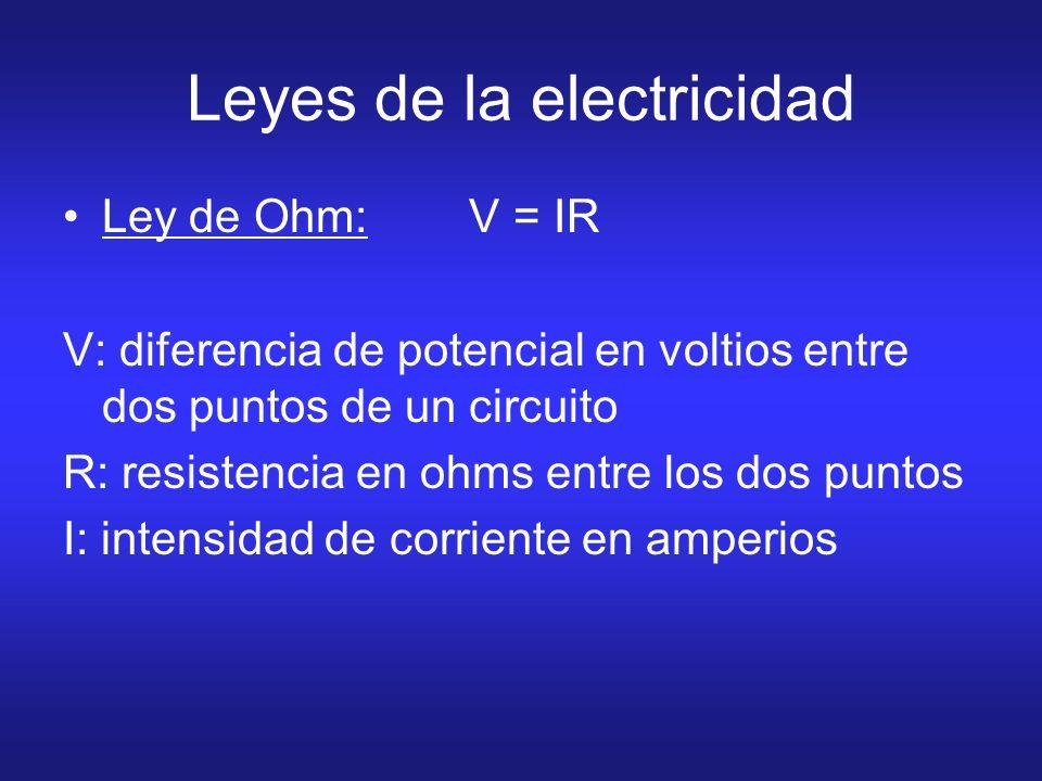 Leyes de la electricidad Ley de Ohm: V = IR V: diferencia de potencial en voltios entre dos puntos de un circuito R: resistencia en ohms entre los dos