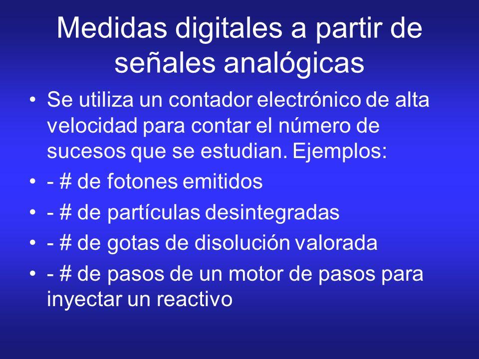 Medidas digitales a partir de señales analógicas Se utiliza un contador electrónico de alta velocidad para contar el número de sucesos que se estudian