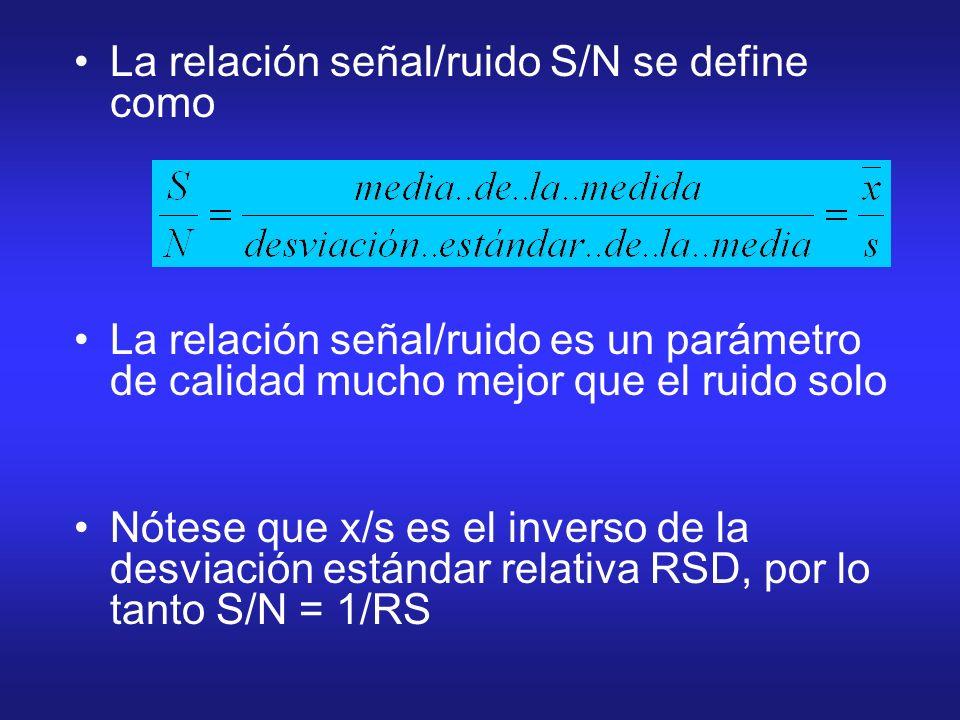La relación señal/ruido S/N se define como La relación señal/ruido es un parámetro de calidad mucho mejor que el ruido solo Nótese que x/s es el inver