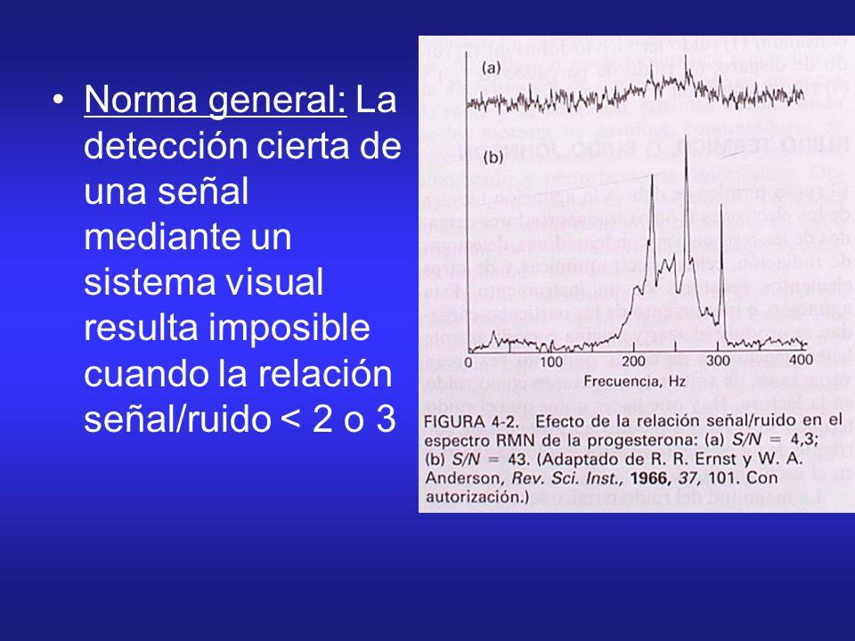 Norma general: La detección cierta de una señal mediante un sistema visual resulta imposible cuando la relación señal/ruido < 2 o 3