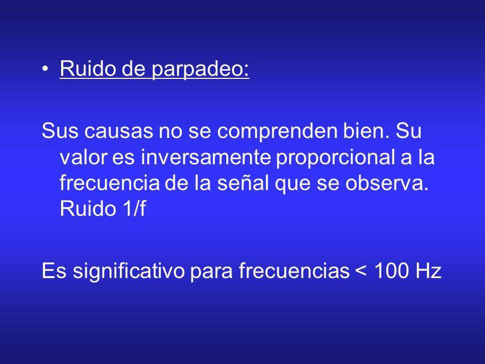 Ruido de parpadeo: Sus causas no se comprenden bien. Su valor es inversamente proporcional a la frecuencia de la señal que se observa. Ruido 1/f Es si