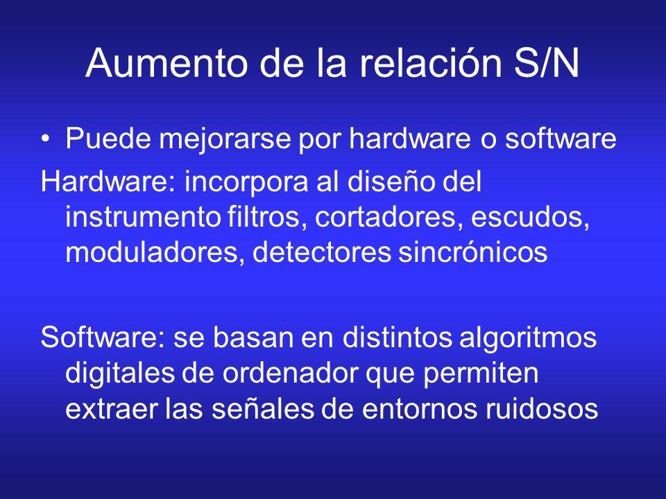 Aumento de la relación S/N Puede mejorarse por hardware o software Hardware: incorpora al diseño del instrumento filtros, cortadores, escudos, modulad