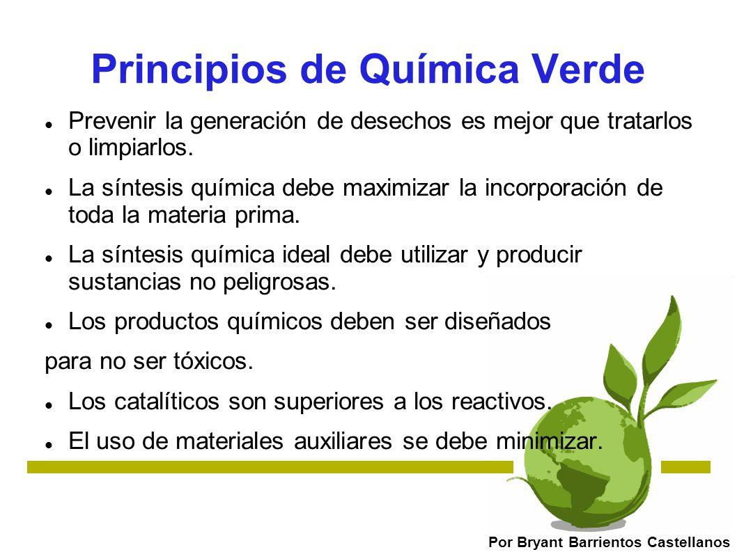 Principios de Química Verde La energía que demanda una síntesis química debe ser minimizada.