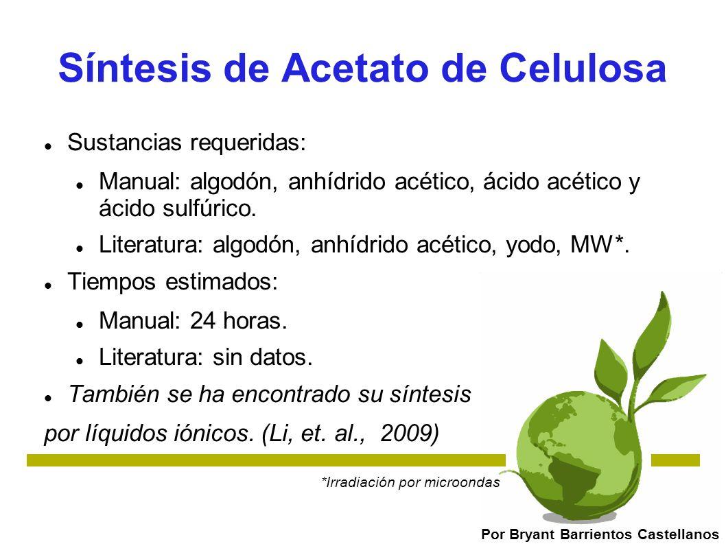 Síntesis de Acetanilida Sustancias requeridas: Manual: anilina, anhídrido acético.