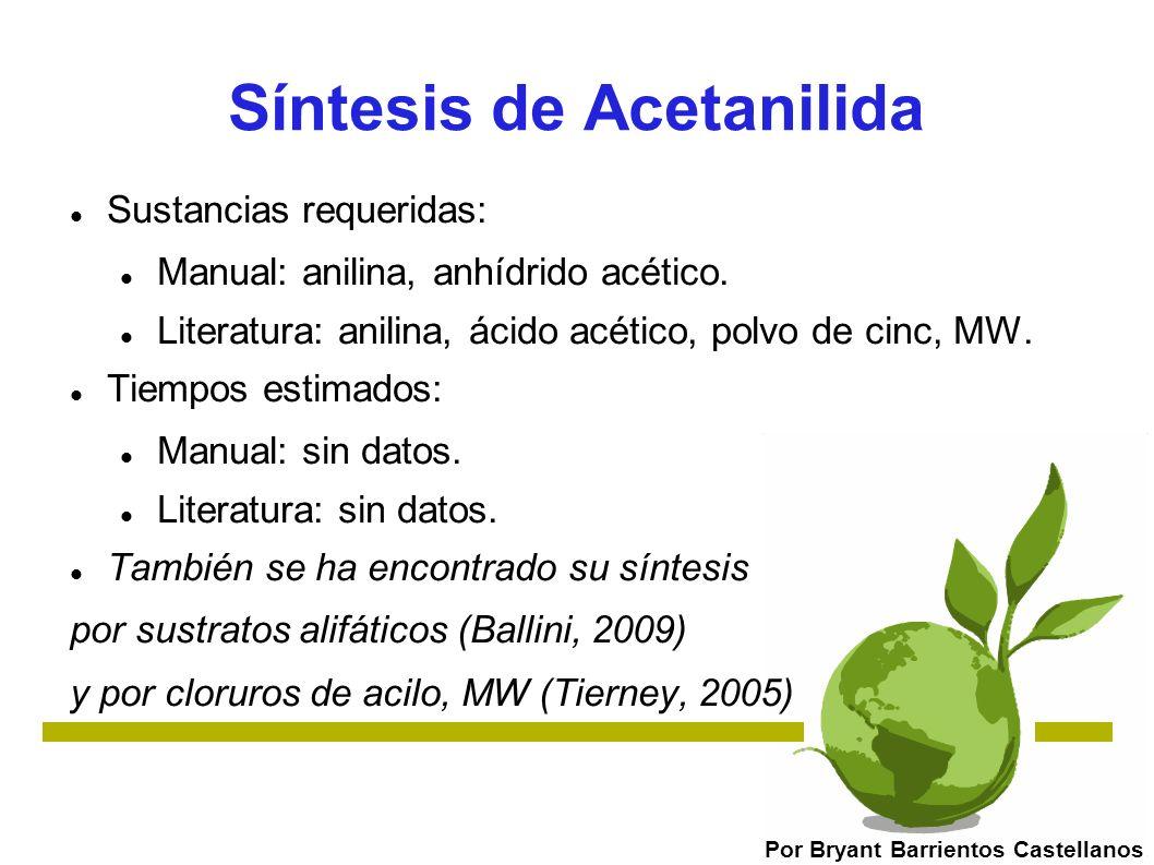 Síntesis de Naranja de Metilo Sustancias requeridas: Manual: ácido sulfanílico, dimetilanilina, NaNO 2, bicarbonato de sodio, NaOH, HCl.