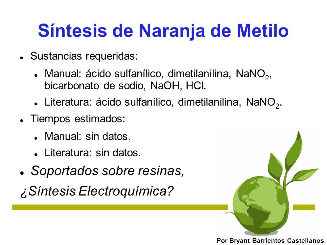 Síntesis de Naranja II Sustancias requeridas: Manual: ácido sulfanílico, 2-naftol, NaNO 2,, NaOH, HCl.